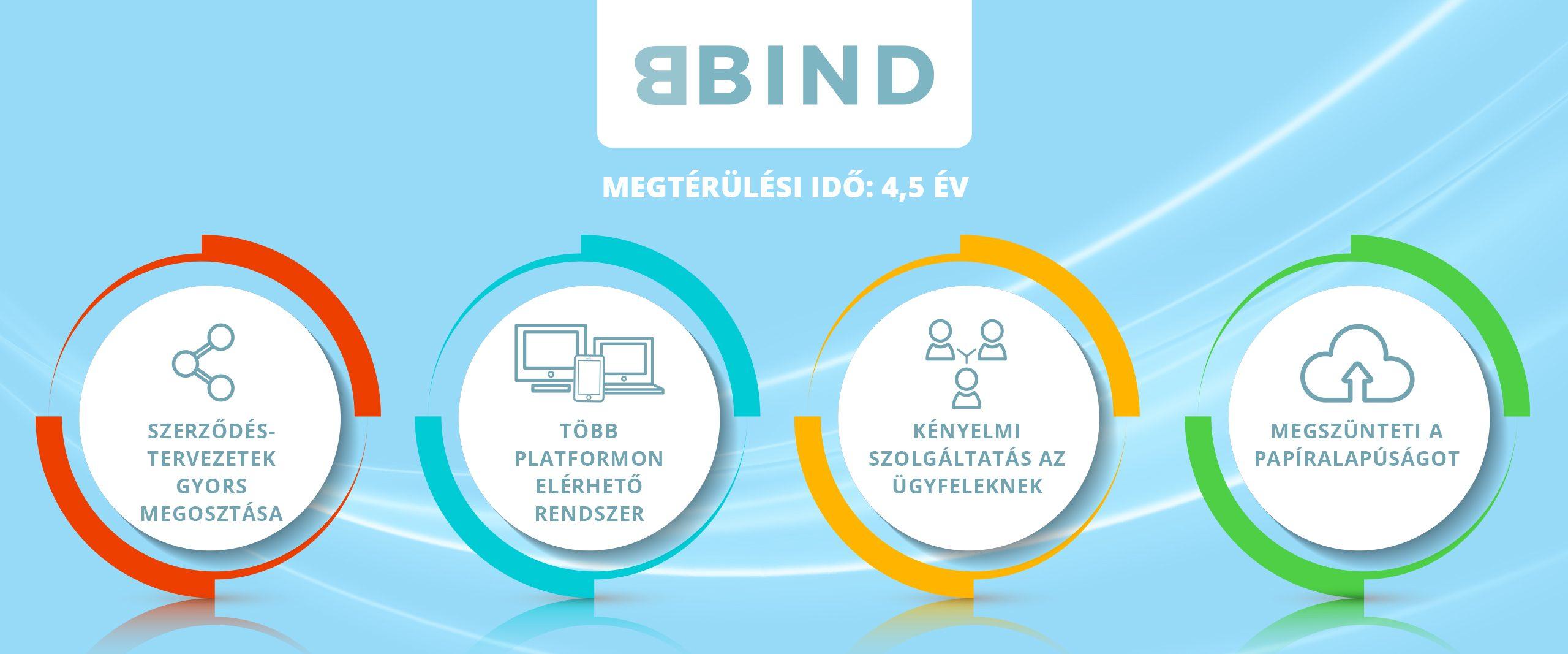 bind-desktop-a